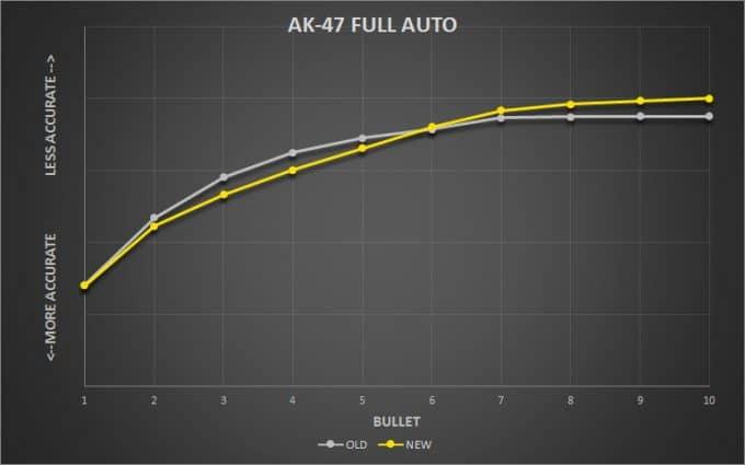 AK47_FullAuto