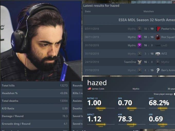 Hazed конфиг CS:GO